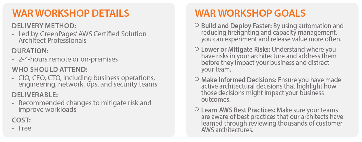 AWS WAR Goals Snip